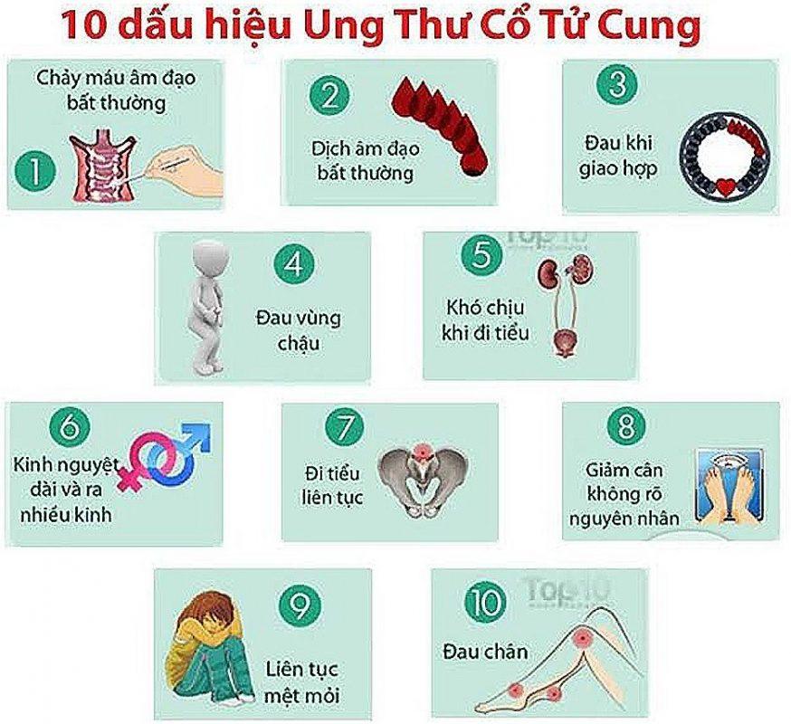 Tầm soát ung thư tại Nghệ An
